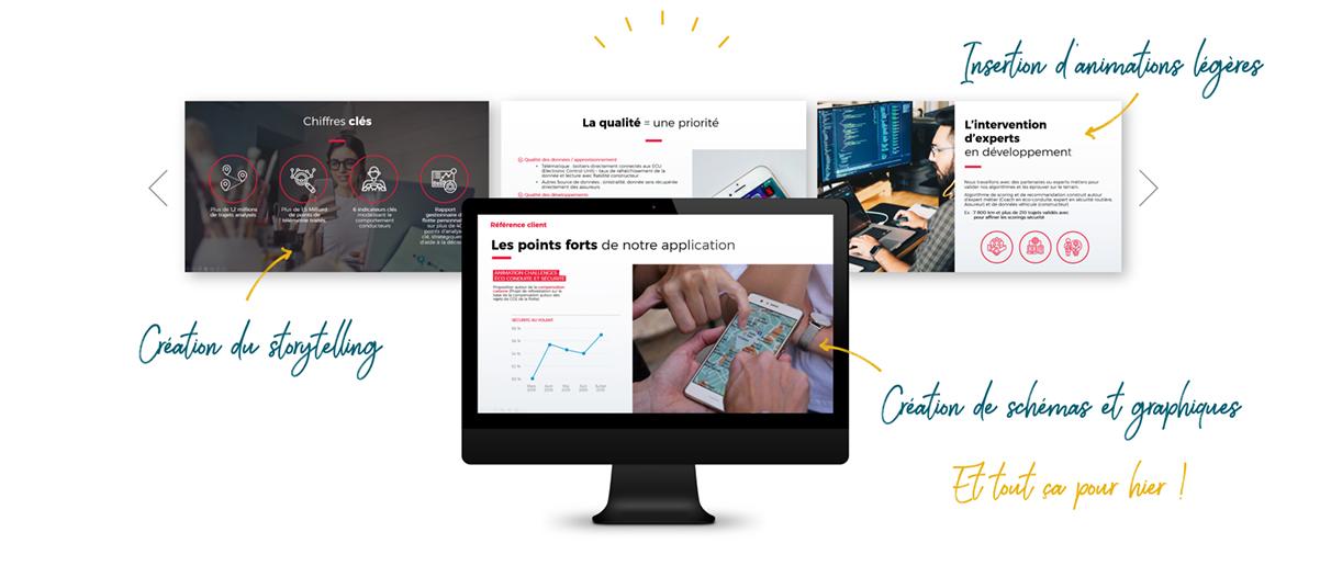 Effet Garanti Agence Presentation Commerciale